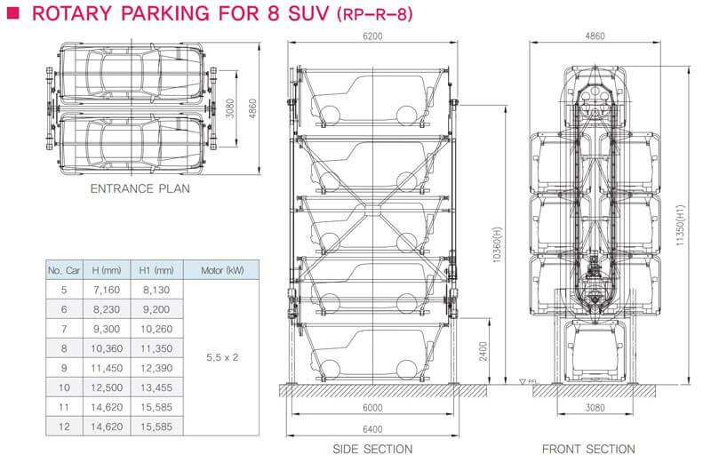 Thông số Model 8 vị trí dành cho sedan