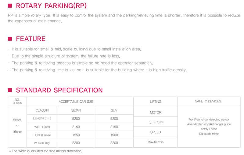 Những thông tin cơ bản về bãi đỗ xe xoay vòng đứng